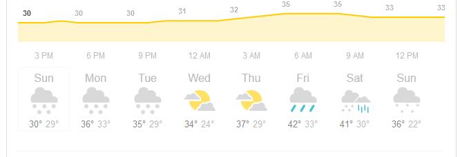 screenshot of the next 7 days of weather. it sucks.