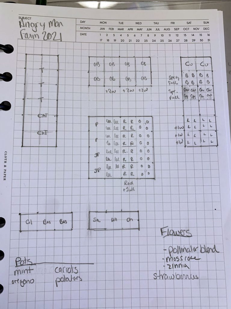 a notebook page with planters sketched out and plants assigned to them